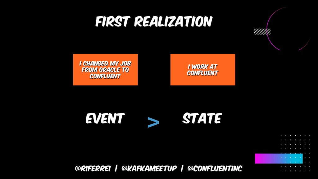 @riferrei   @kafkameetup   @CONFLUENTINC First ...