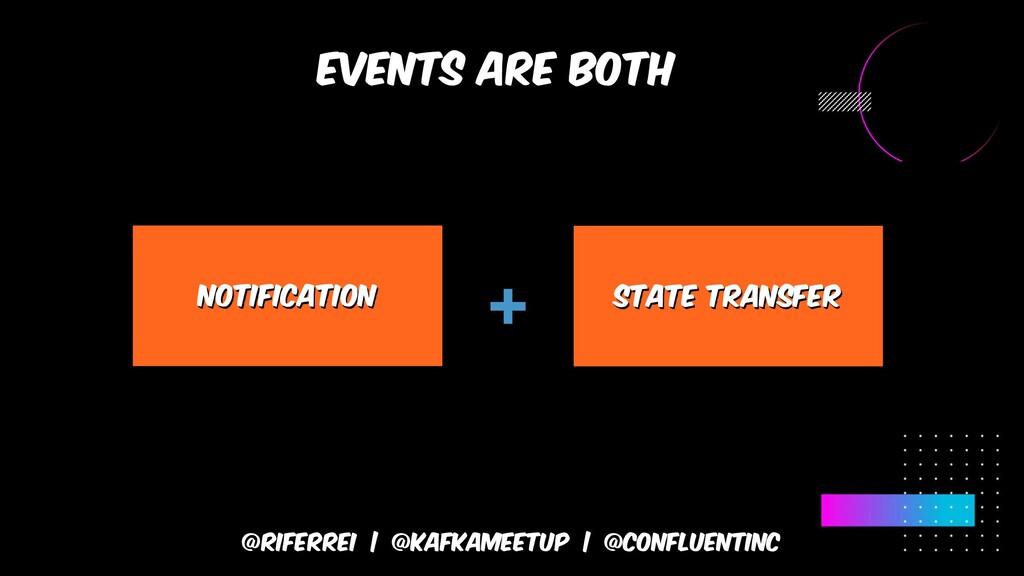 @riferrei   @kafkameetup   @CONFLUENTINC Events...