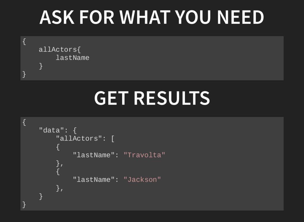 ASK FOR WHAT YOU NEED ASK FOR WHAT YOU NEED GET...
