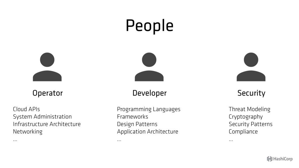 People  Programming Languages Frameworks Desig...
