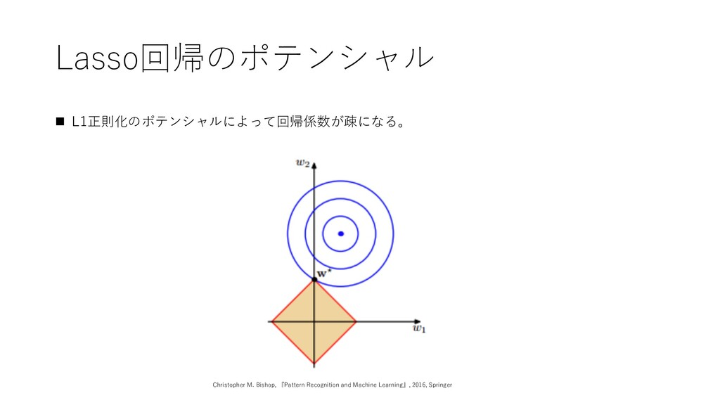 Lasso回帰のポテンシャル n L1正則化のポテンシャルによって回帰係数が疎になる。 Chr...