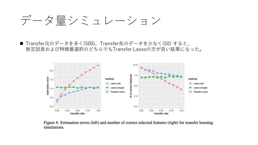データ量シミュレーション n Transfer元のデータを多く(500)、Transfer先の...