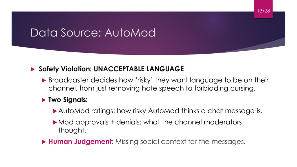 Data Source: AutoMod u Safety Violation: UNACCE...