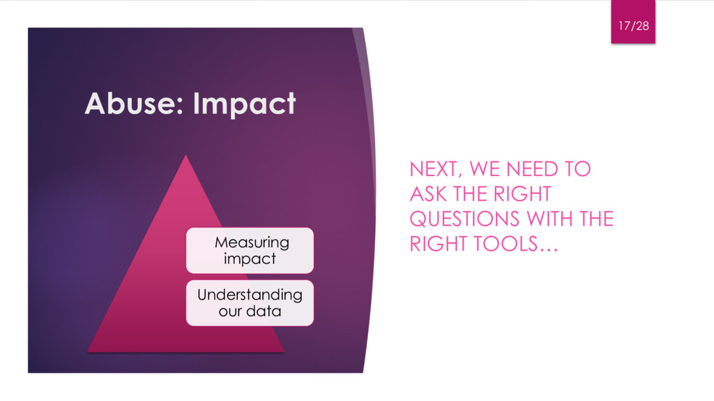 Abuse: Impact NEXT, WE NEED TO ASK THE RIGHT QU...