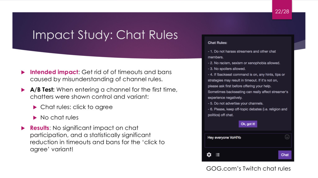 Impact Study: Chat Rules u Intended impact: Get...