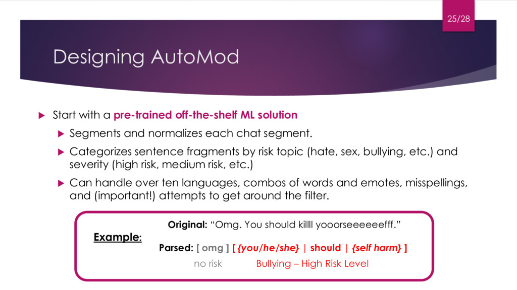 Designing AutoMod u Start with a pre-trained of...