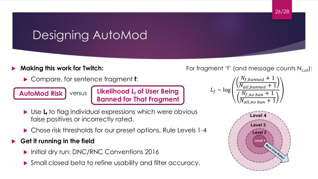 Designing AutoMod u Making this work for Twitch...