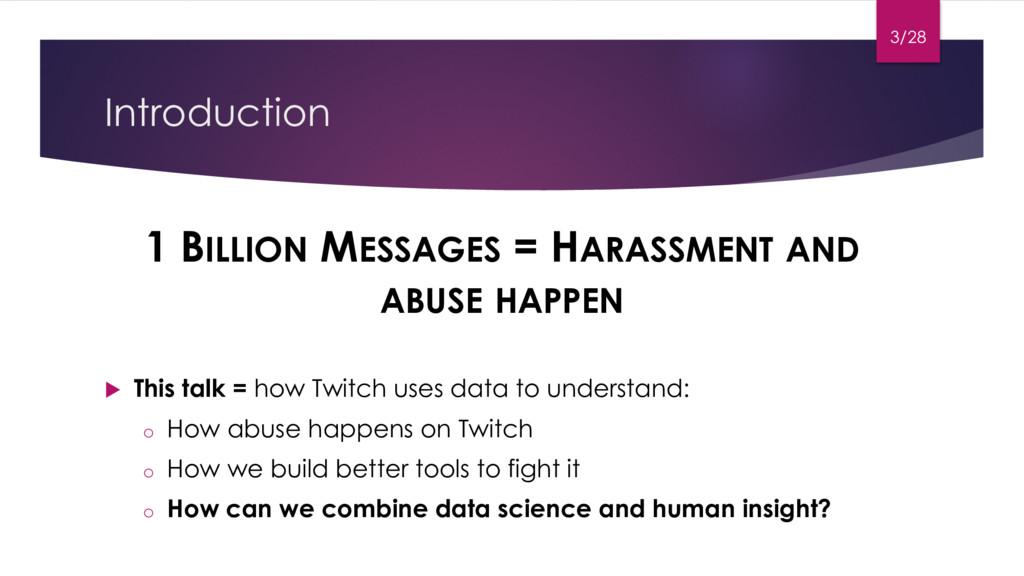 Introduction 1 BILLION MESSAGES = HARASSMENT AN...