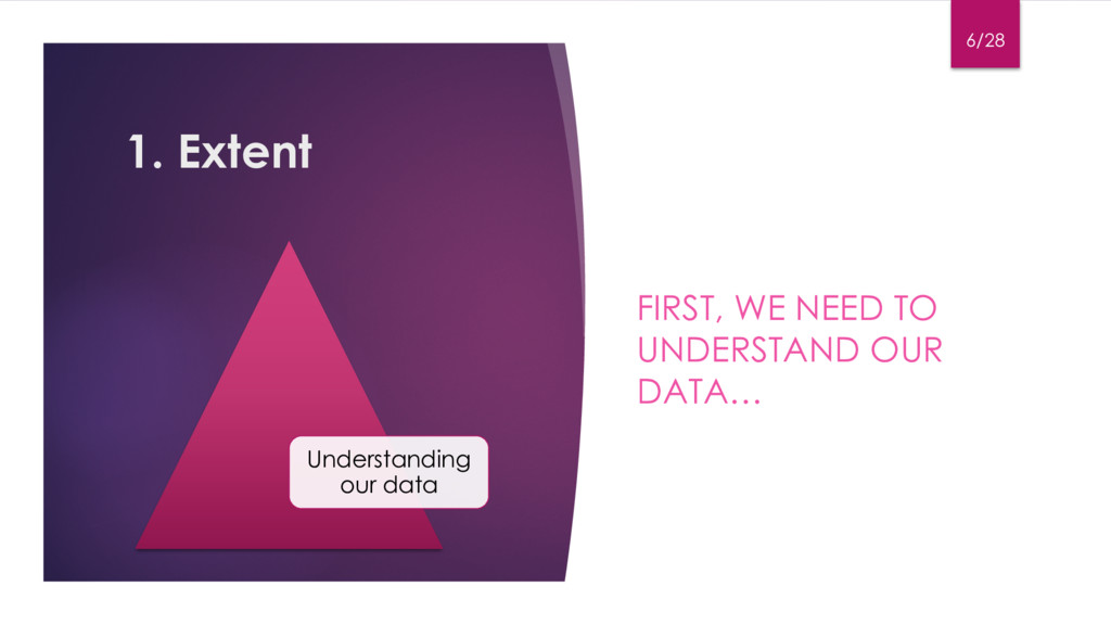 1. Extent FIRST, WE NEED TO UNDERSTAND OUR DATA...