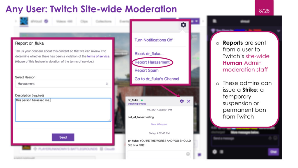 8/28 Any User: Twitch Site-wide Moderation o Re...