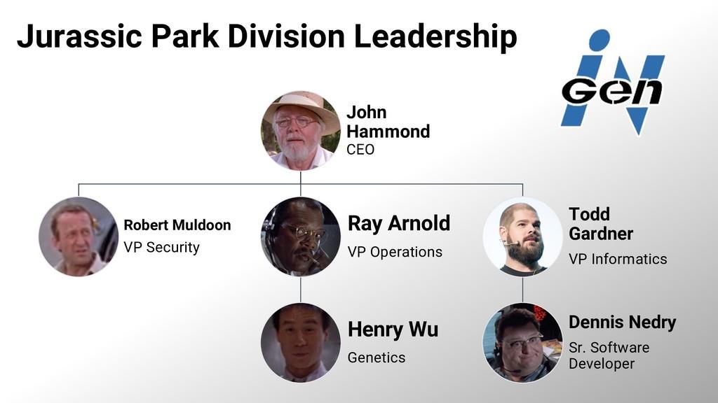 John Hammond CEO Robert Muldoon VP Security Ray...