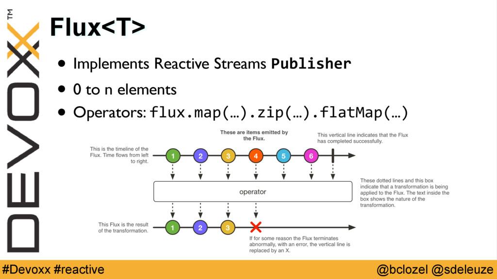 @bclozel @sdeleuze #Devoxx #reactive • Implemen...