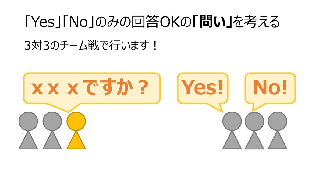 「Yes」「No」のみの回答OKの「問い」を考える 3対3のチーム戦で行います! Yes! N...