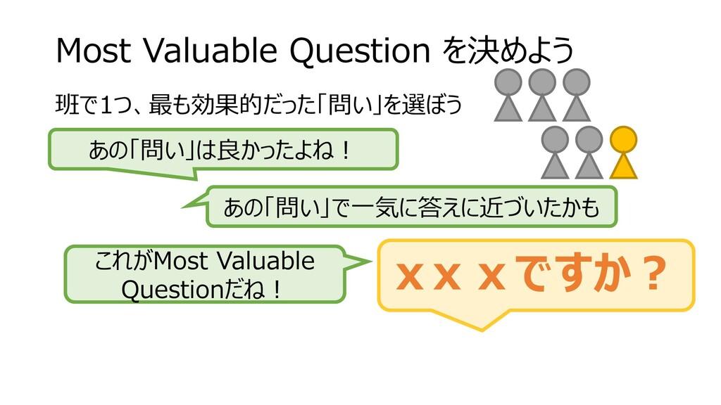 Most Valuable Question を決めよう 班で1つ、最も効果的だった「問い」を...