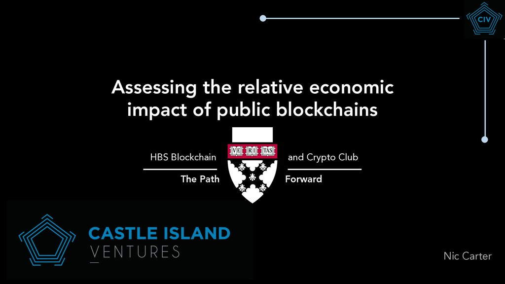 Assessing the relative economic impact of publi...
