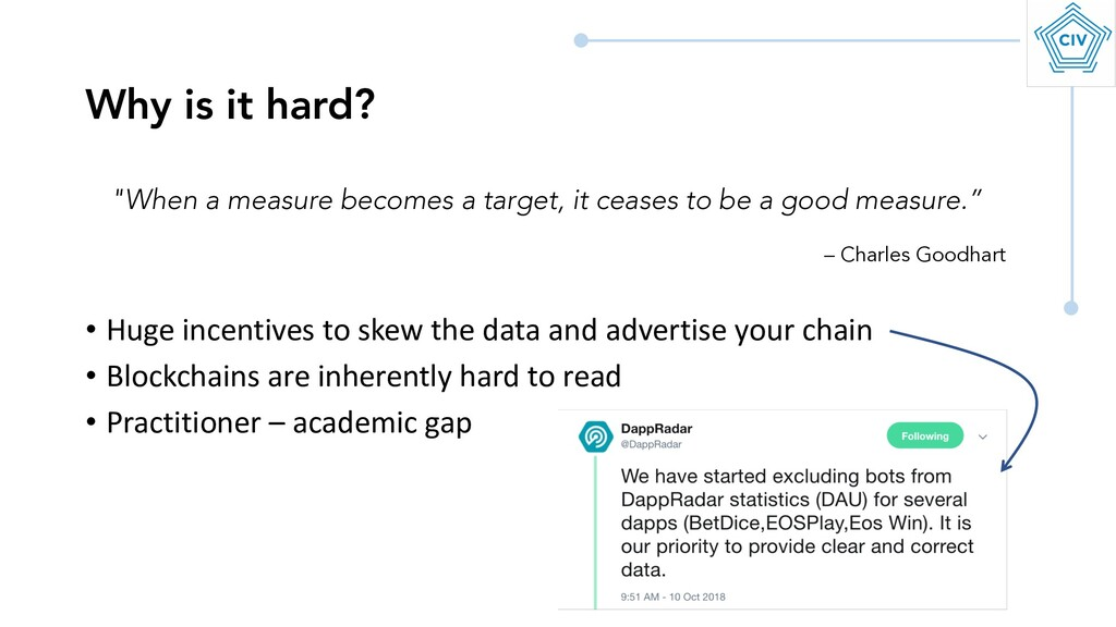 • Huge incentives to skew the data and advertis...