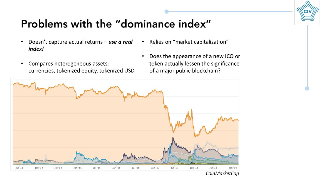 "Problems with the ""dominance index"" • Doesn't c..."