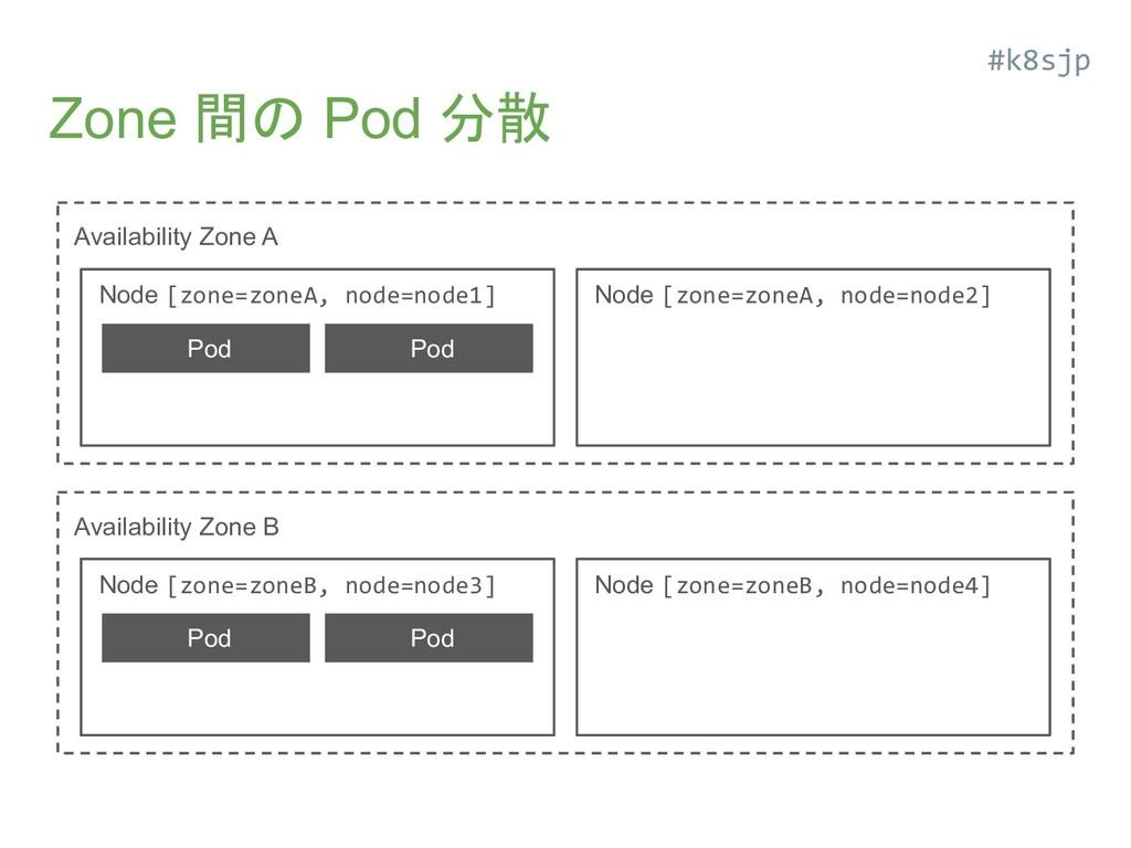Zone 間の Pod 分散 Availability Zone A Node [zone=z...