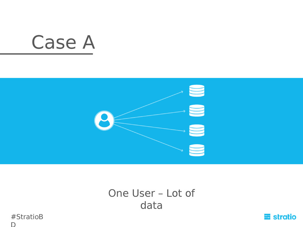 One User – Lot of data Case A #StratioB