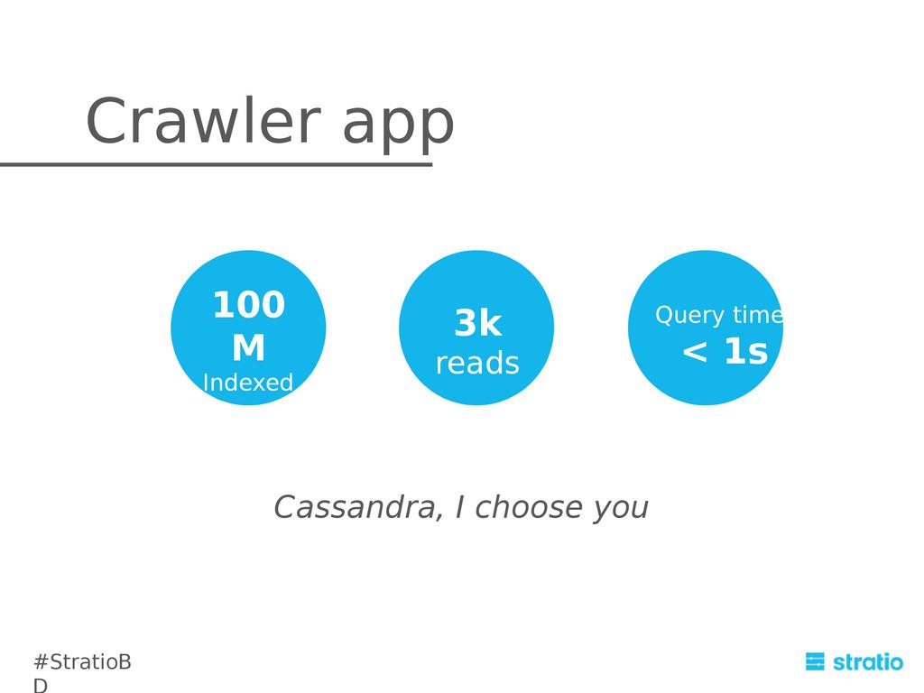 Crawler app #StratioB Cassandra, I choose you 1...