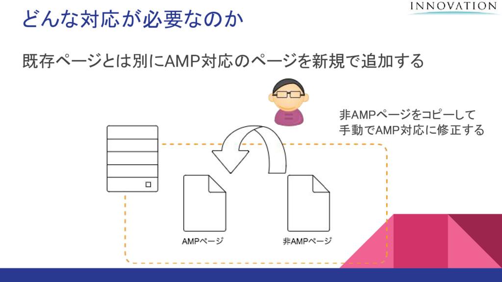 どんな対応が必要なのか 既存ページとは別にAMP対応のページを新規で追加する 非AMPページを...