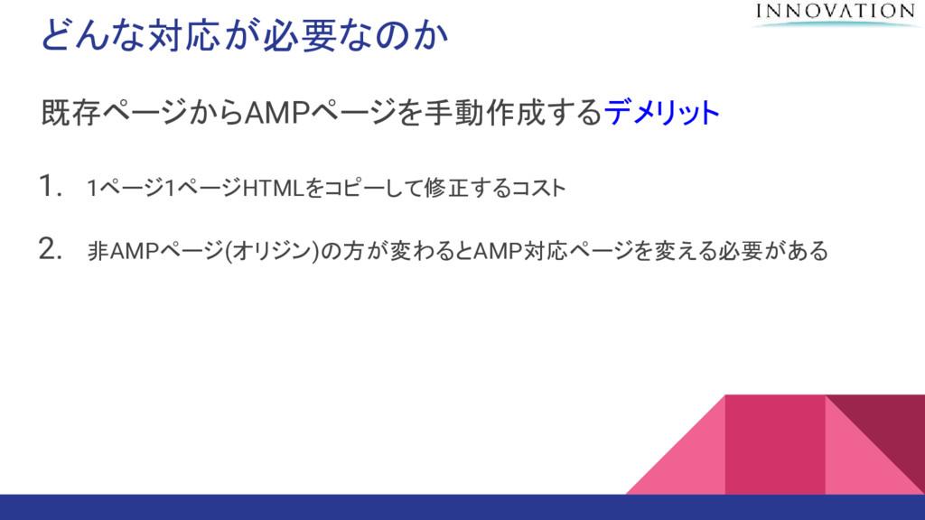 どんな対応が必要なのか 既存ページからAMPページを手動作成するデメリット 1. 1ページ1ペ...