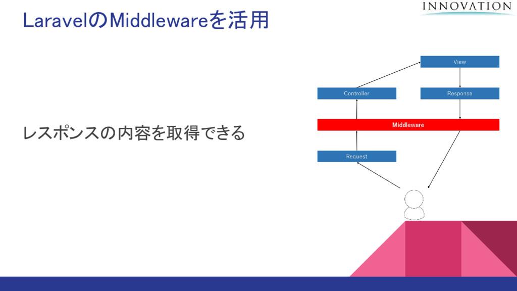 LaravelのMiddlewareを活用 レスポンスの内容を取得できる