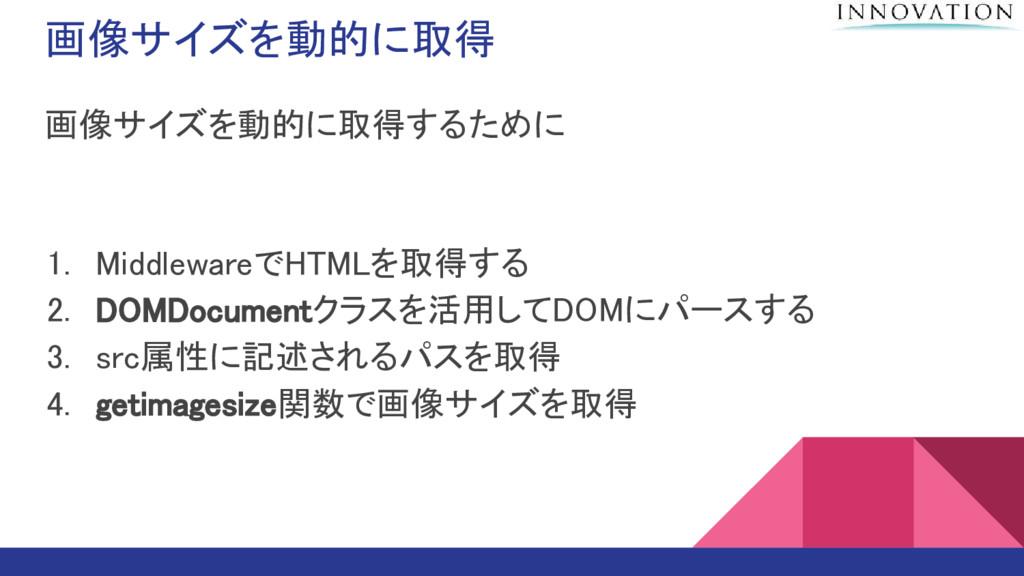 画像サイズを動的に取得 画像サイズを動的に取得するために 1. MiddlewareでHTML...