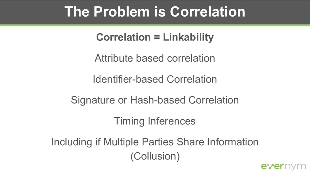 Correlation = Linkability Attribute based corre...