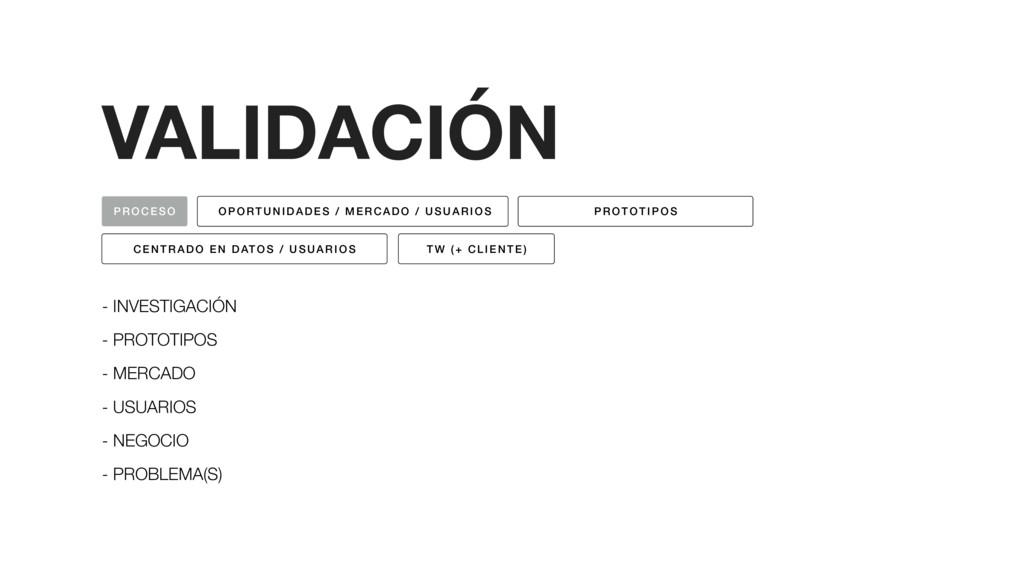 VALIDACIÓN - INVESTIGACIÓN - PROTOTIPOS - MERCA...
