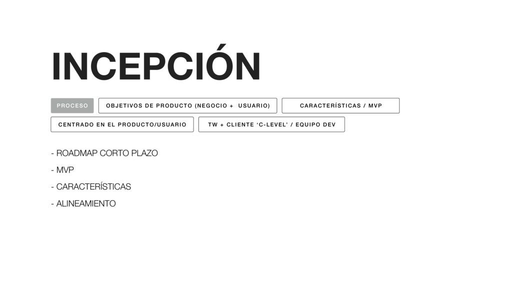 INCEPCIÓN - ROADMAP CORTO PLAZO - MVP - CARACTE...