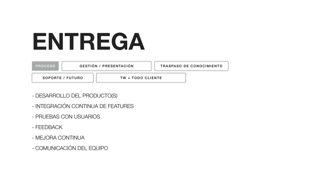 ENTREGA - DESARROLLO DEL PRODUCTO(S) - INTEGRAC...