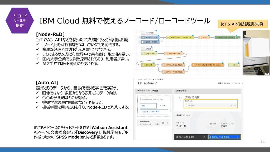 IBM Cloud 無料で使えるノーコード/ローコードツール 14 ノーコード ツールを 提供...