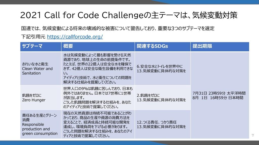 2021 Call for Code Challengeの主テーマは、気候変動対策 下記引用元...