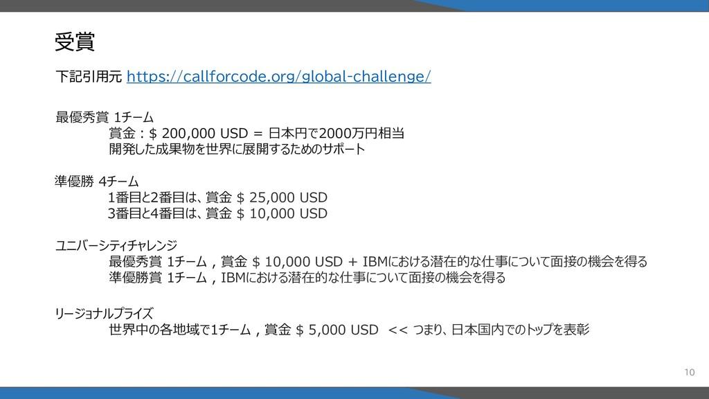 受賞 下記引用元 https://callforcode.org/global-challen...