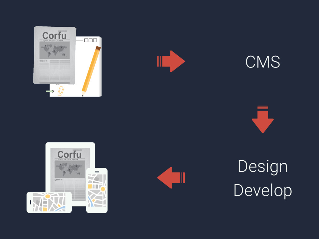 CMS Design Develop