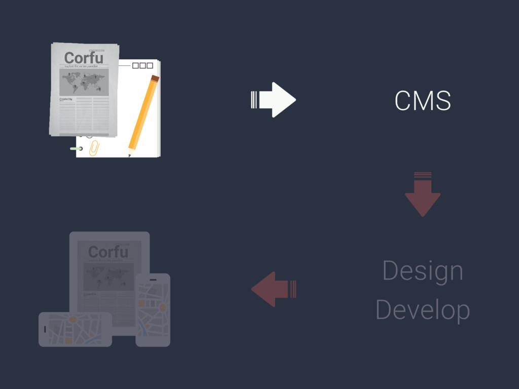 Design Develop CMS