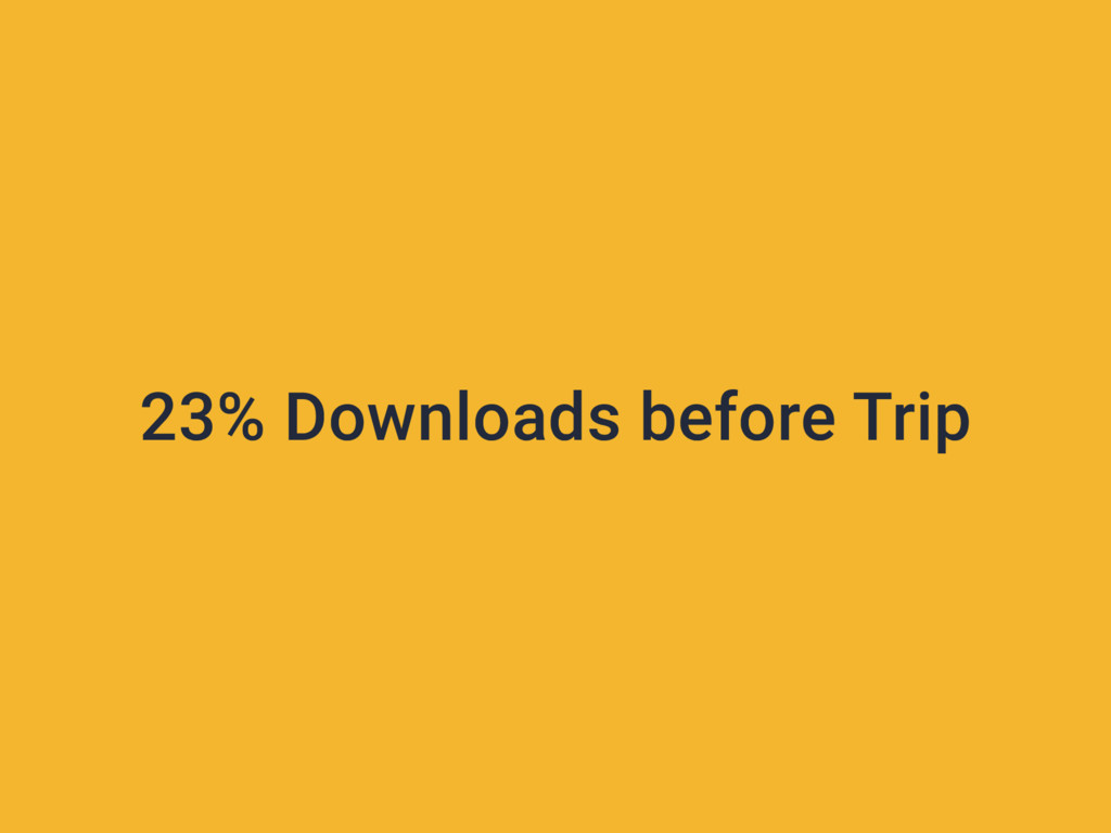 23% Downloads before Trip