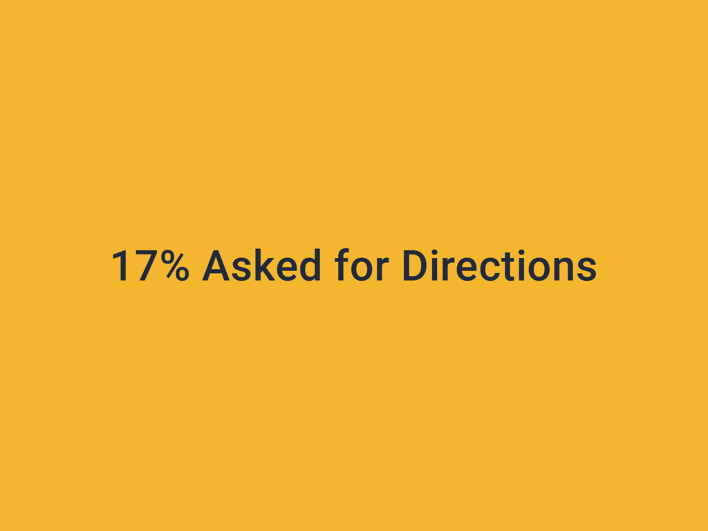 17% Asked for Directions