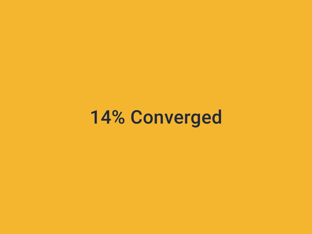 14% Converged