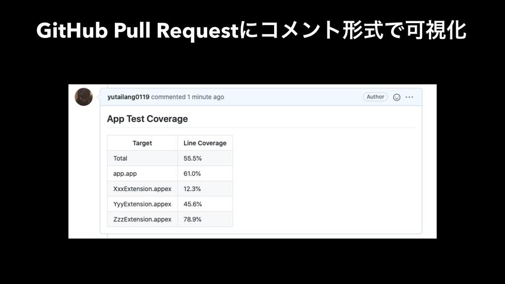 GitHub Pull RequestʹίϝϯτܗࣜͰՄࢹԽ