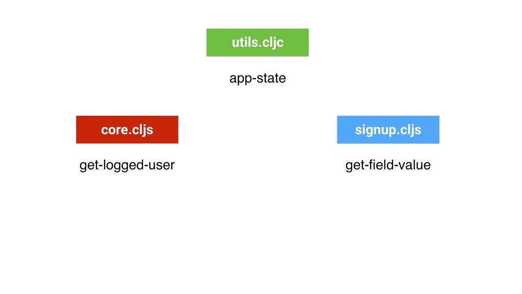 utils.cljc core.cljs signup.cljs app-state get-...