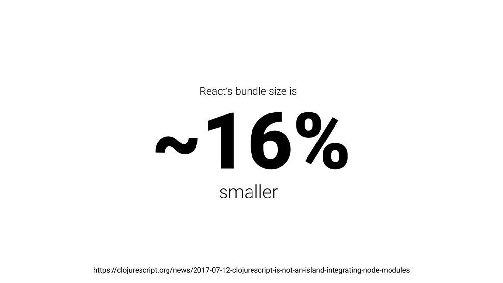 ~16% smaller React's bundle size is https://clo...