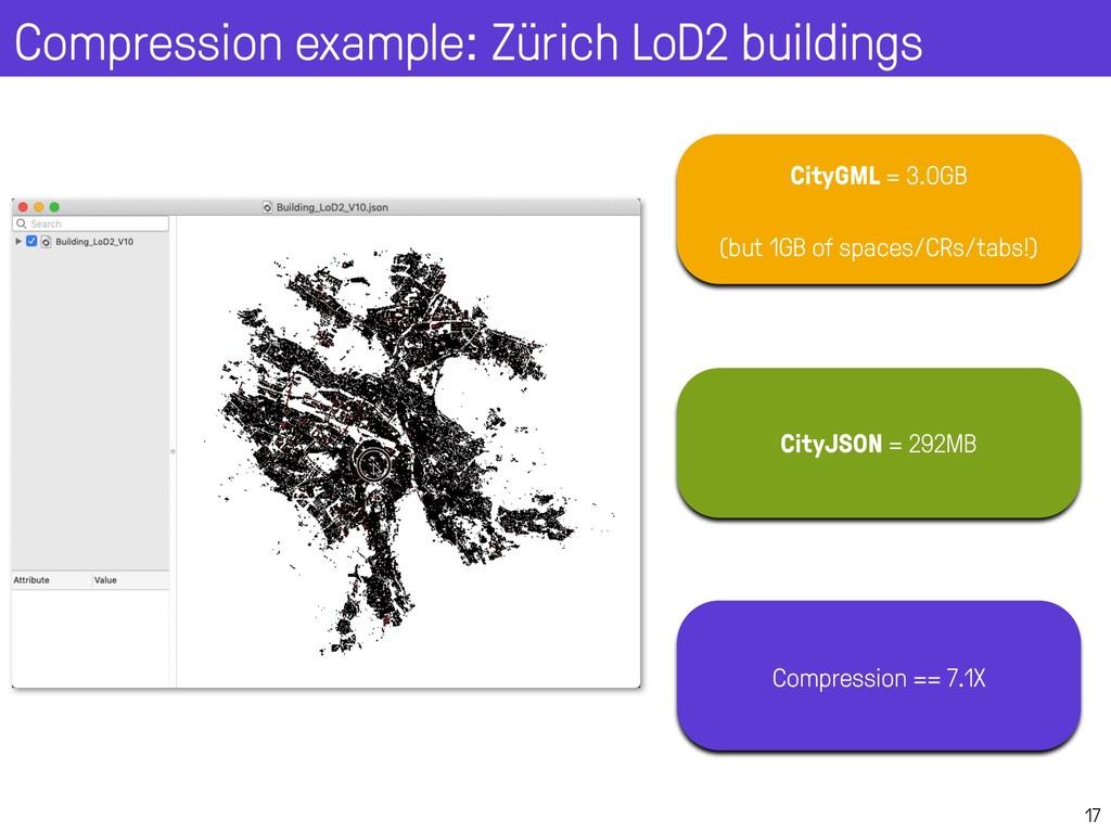 Compression example: Zürich LoD2 buildings 17 C...