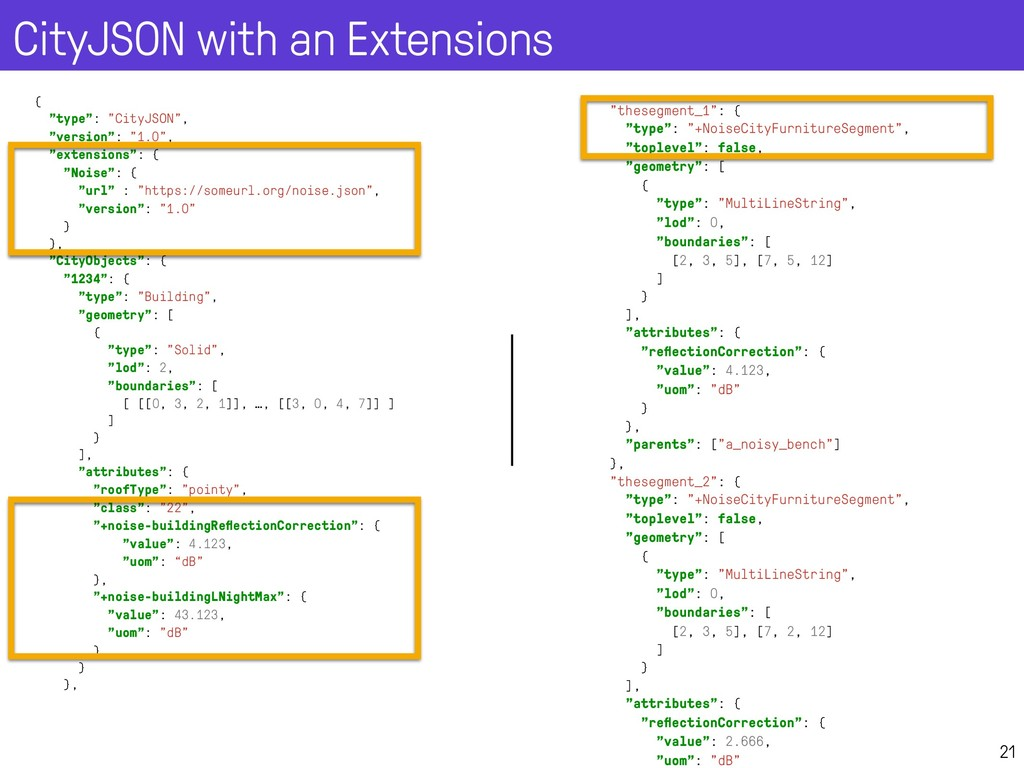"""CityJSON with an Extensions 21 { """"type"""": """"CityJ..."""