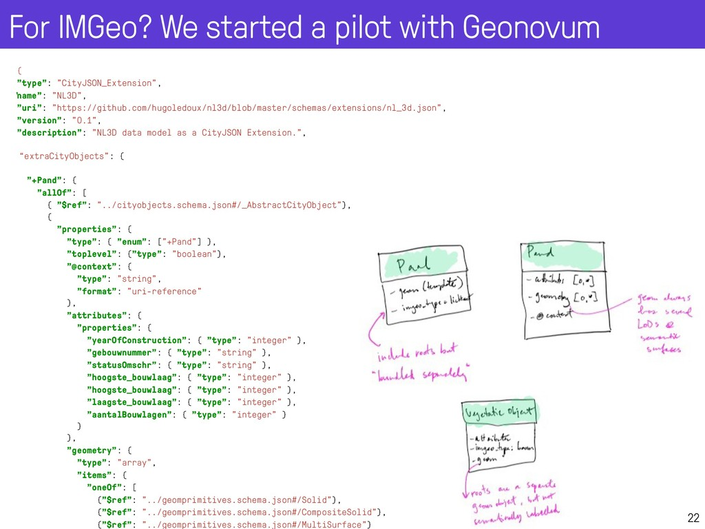 For IMGeo? We started a pilot with Geonovum 22 ...
