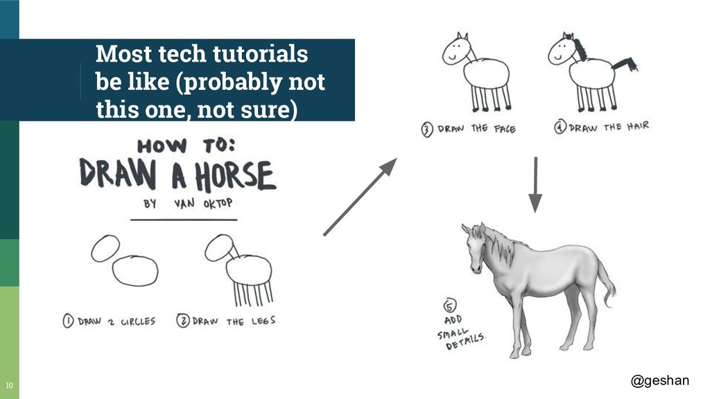 @geshan 10 Most tech tutorials be like (probabl...