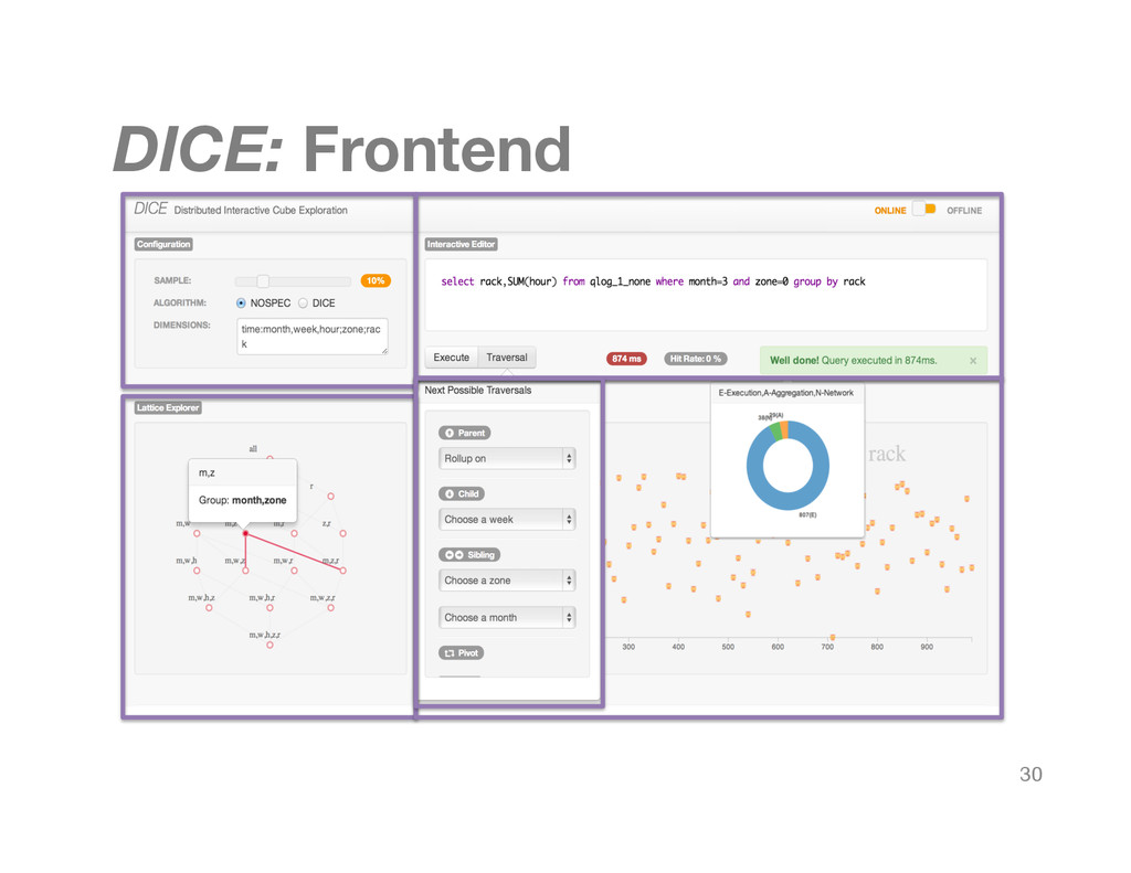 DICE: Frontend 30