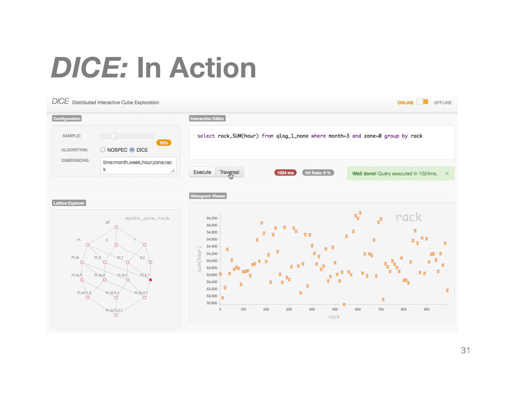 DICE: In Action