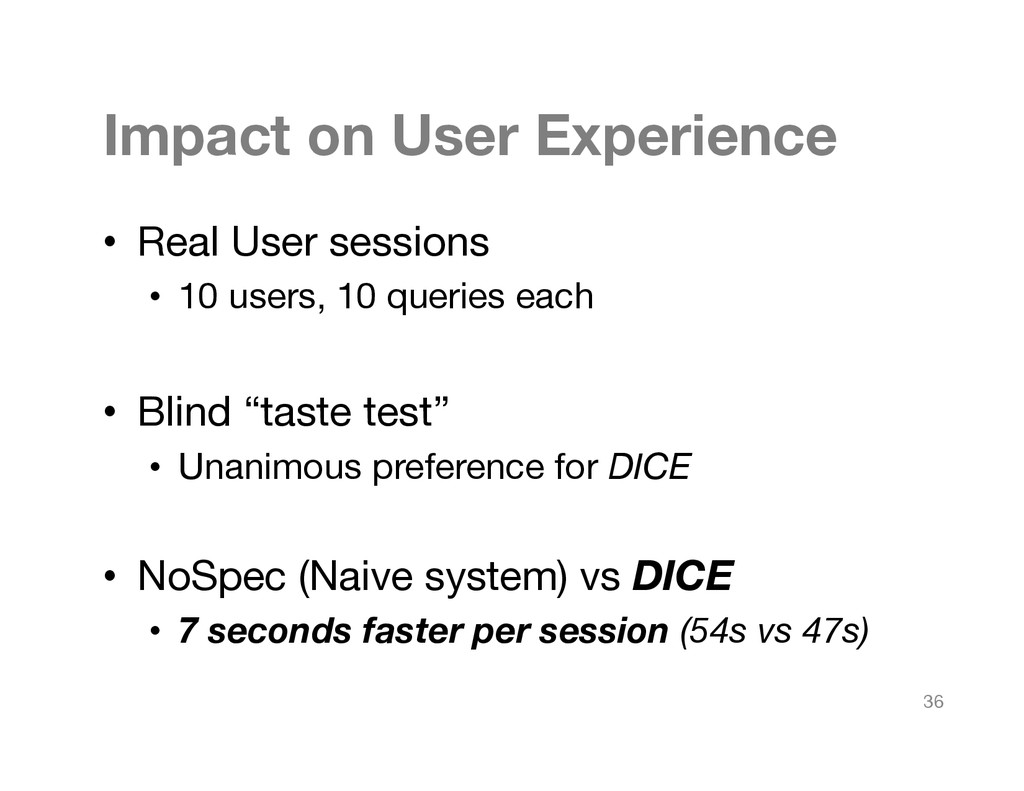 Impact on User Experience